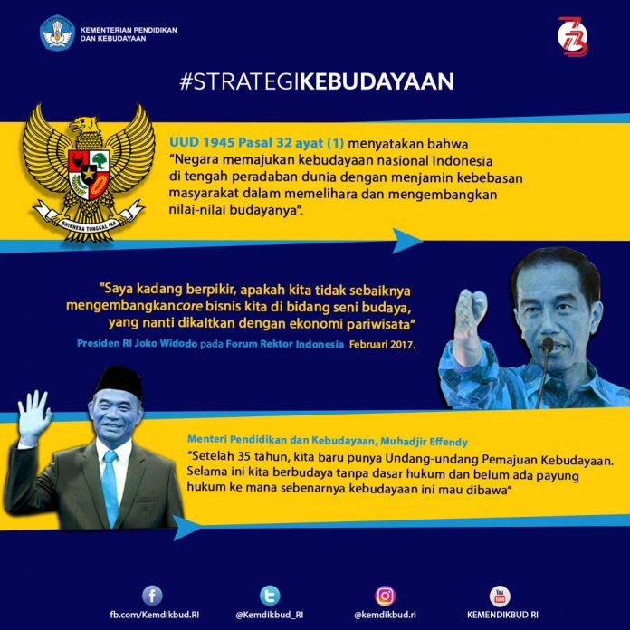 Infographic Strategi Kebudayaan